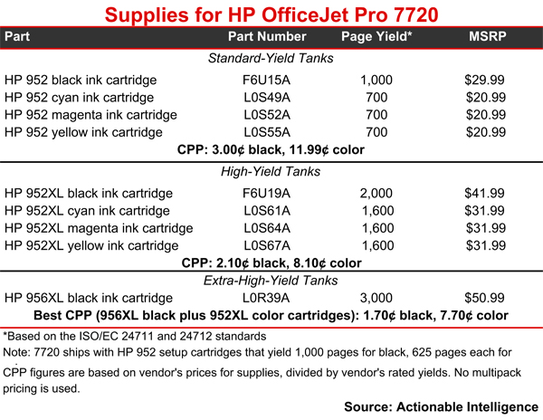 supplies-HP-OfficeJet-7700-series-8-17.jpg